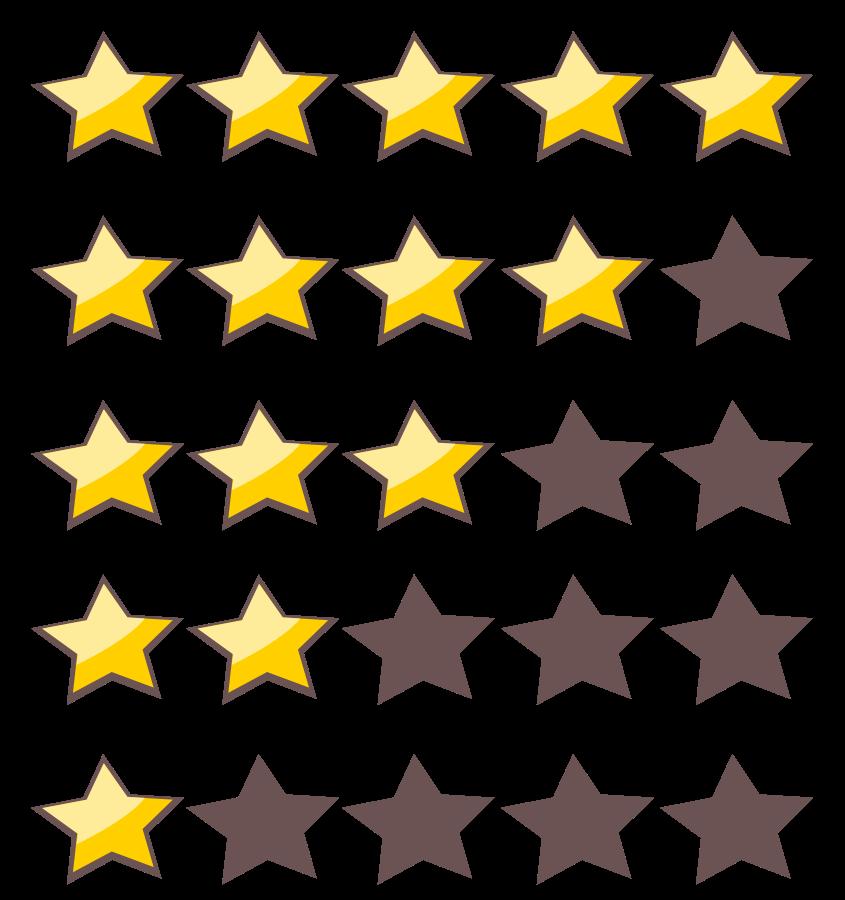 Displaying Star Rating using CSS Sprites  Alifs Blog