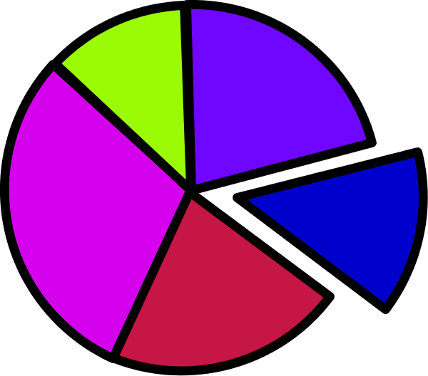 Pie Chart Clipart - Cliparts.co