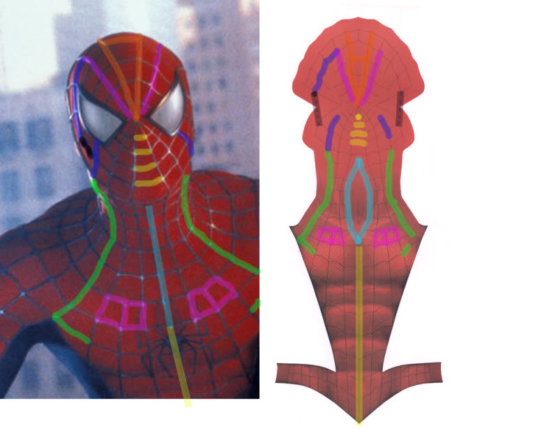 Spiderman Mask Sewing Template