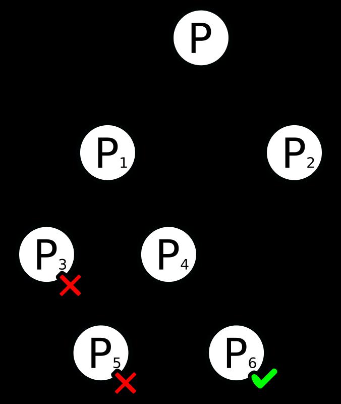 free clipart decision tree - photo #14