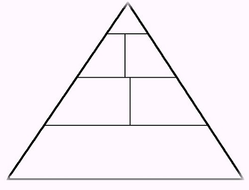 blank food pyramid - photo #5