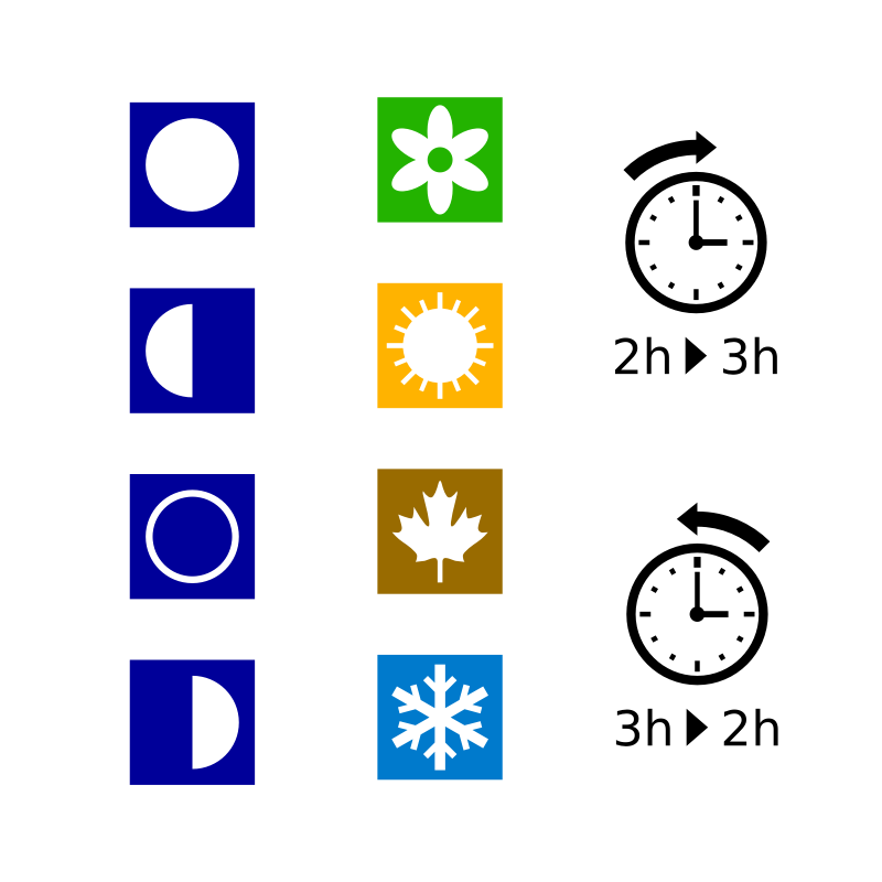 Clipart - Moon phases, seasons & DST symbols