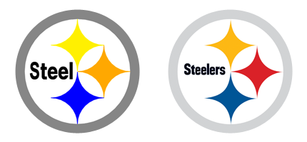 Pittsburgh Steelers | History of the Steelers Logo