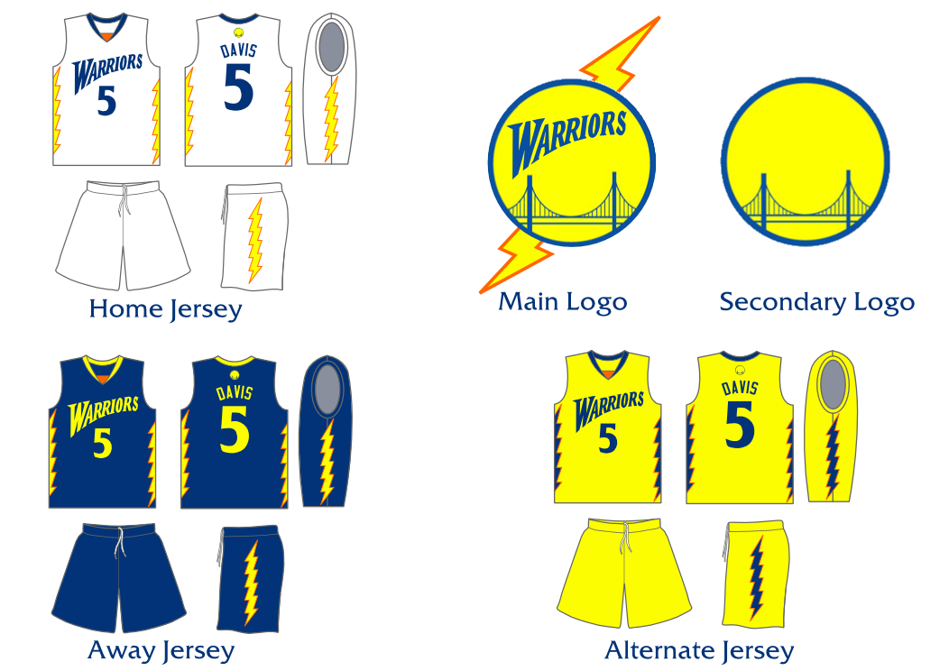 Golden State Warriors concept - Concepts - Chris Creamer's Sports ...