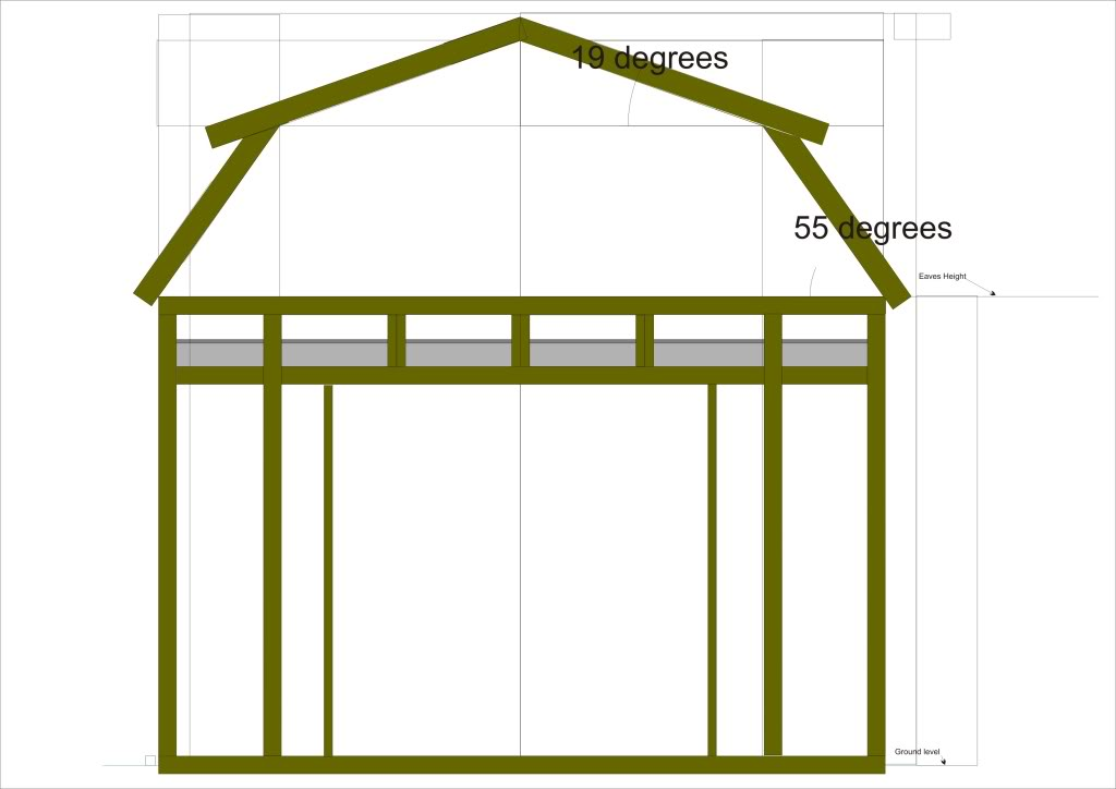 Gambrel roof design options woodworkers institute forums - Options for roof remodeling ...