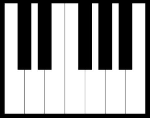 Piano Keyboard Diagram The Layout