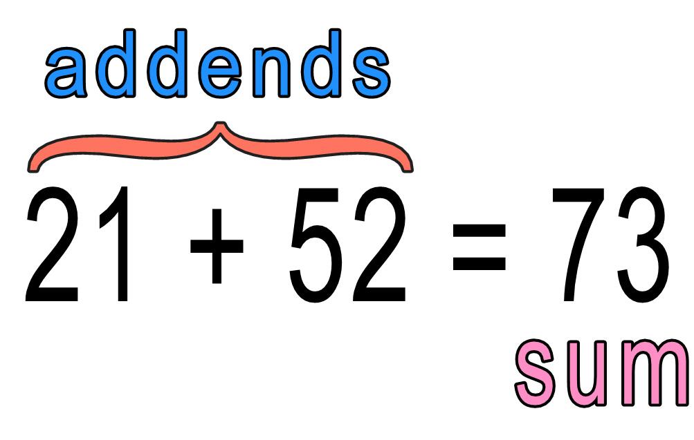 Math Pics - Cliparts.co