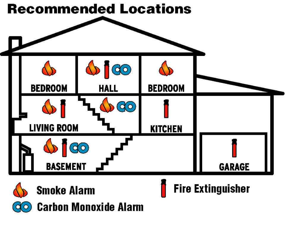 Smoke Alarms And Carbon Monoxide Detectors: Your Family's ... on fire suppression diagram, 4 wire proximity diagram, alarm switch diagram, alarm wiring tools, vehicle alarm system diagram, alarm installation diagram, alarm horn, prox switch diagram, alarm wiring guide, alarm wiring circuit, car alarm diagram, alarm valve, alarm wiring symbols, alarm panel wiring, alarm cable, alarm circuit diagram,