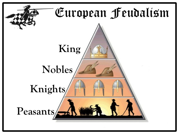 5-1-feudalism-and-the-manor- ...