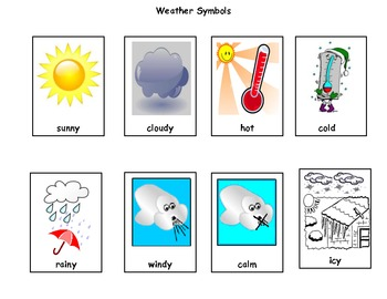 Weather Pictures For Kindergarten - Cliparts.co