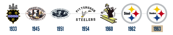 The Sports Design Blog » Team Logo History – NFL