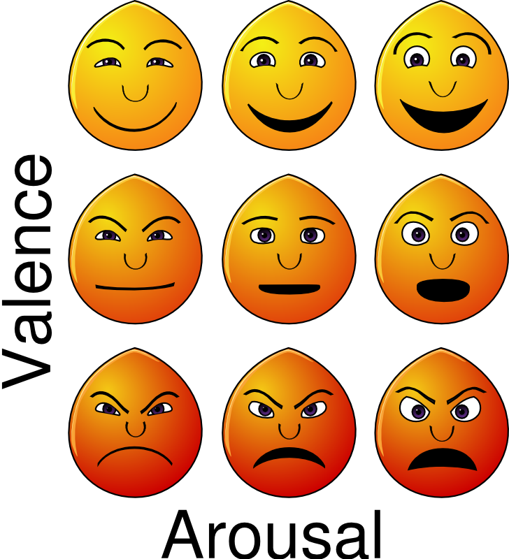 Clipart - Emotions
