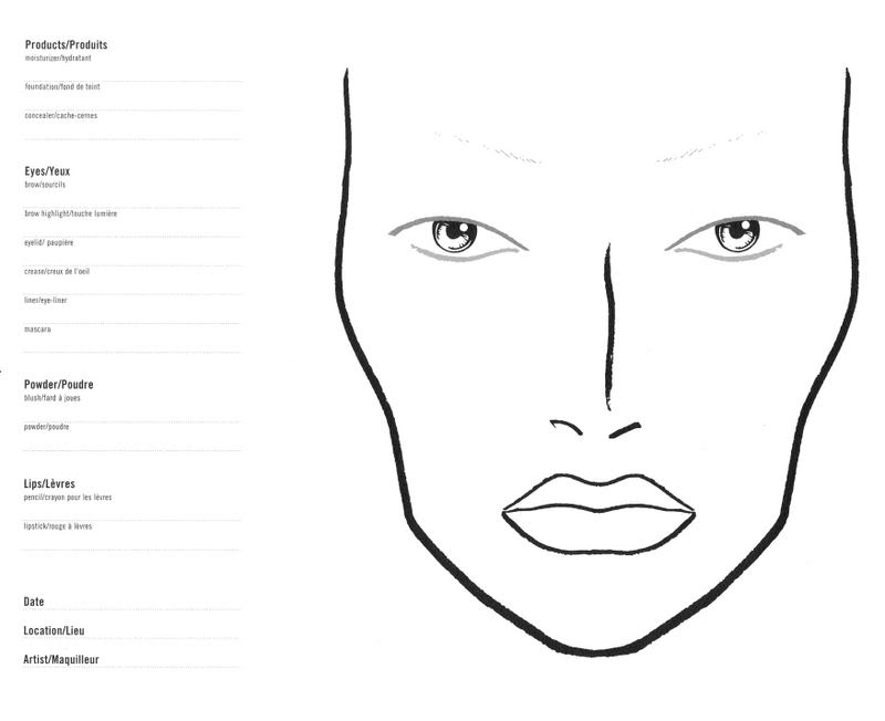 Eye template for makeup