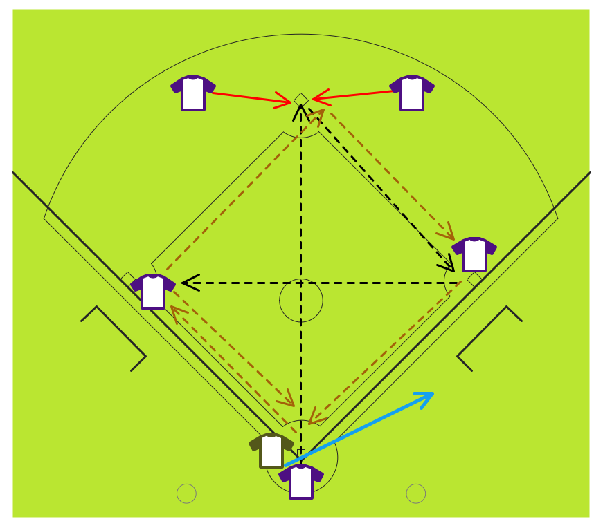 Baseball Diamond Diagram 849620 Madmelsfo