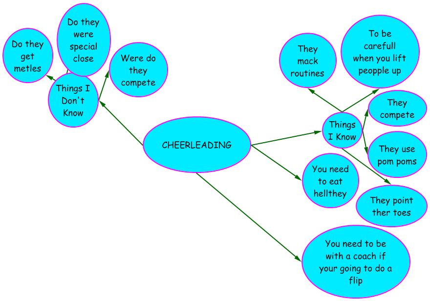 map t with Images Of Cheerleading on Mine Map likewise 27991 likewise Diritromicina in addition 6727470703 besides E yl.