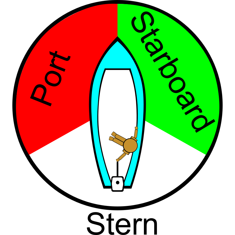 Clipart - Boating Rules Illustrations