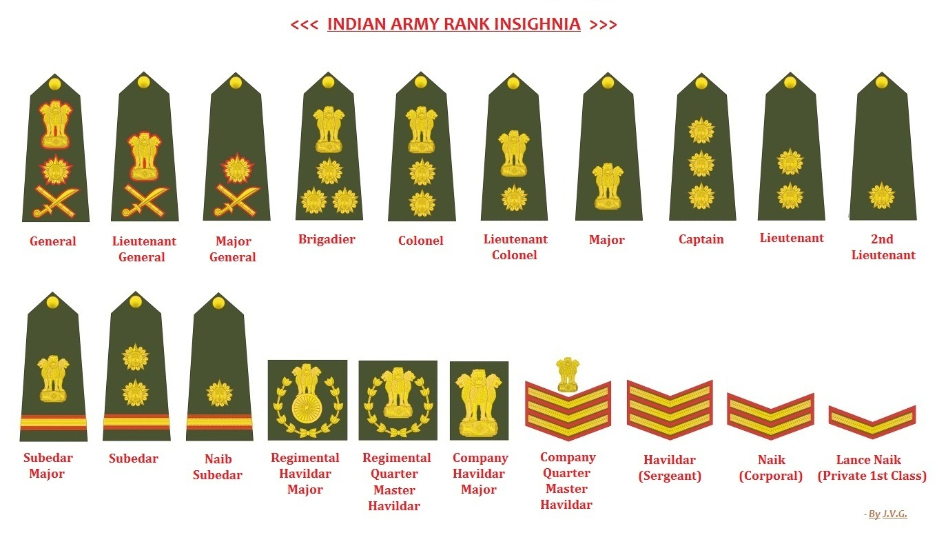 Indian Army Logo Cliparts Co