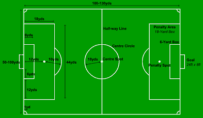 football diagram template   cliparts cocomponents of fitness