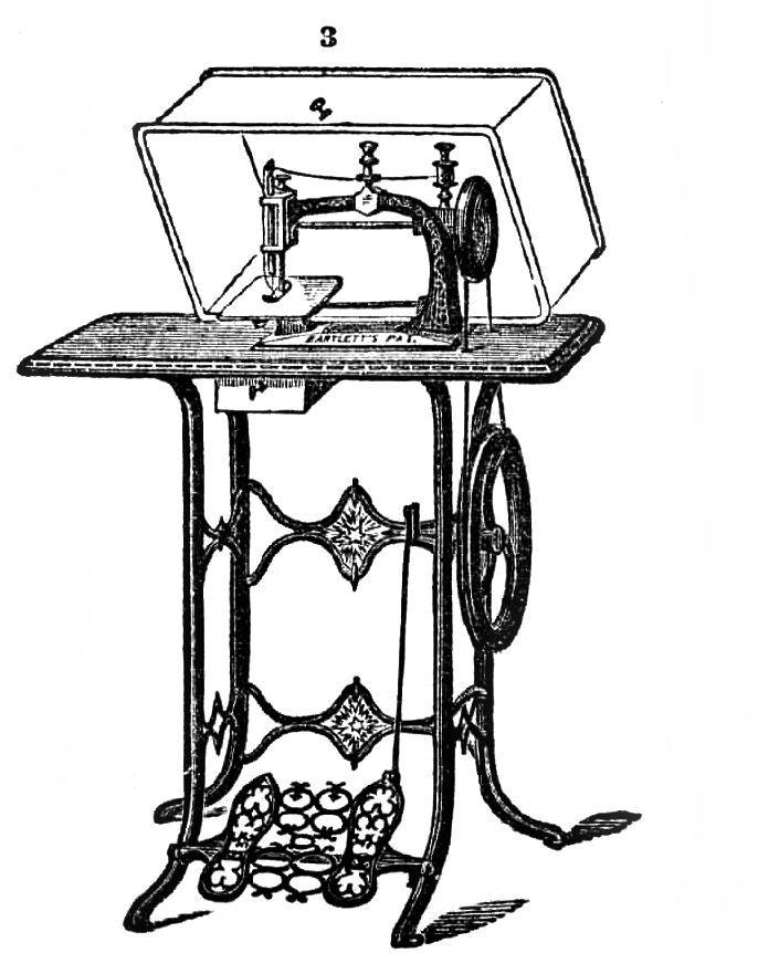 Sewing Machine Clip Art Cliparts Co