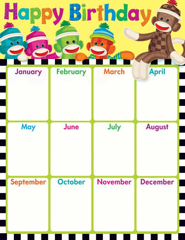 Sock Monkey Happy Birthday Learning Chart | T-