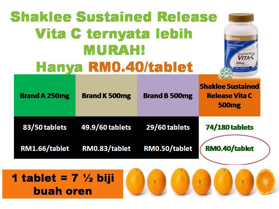 Pengedar Shaklee Tegar Malaysia Vitamin C Shaklee Sustained Cliparts Co