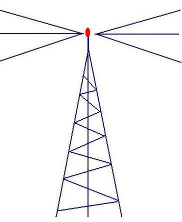 Radio antenna clip art