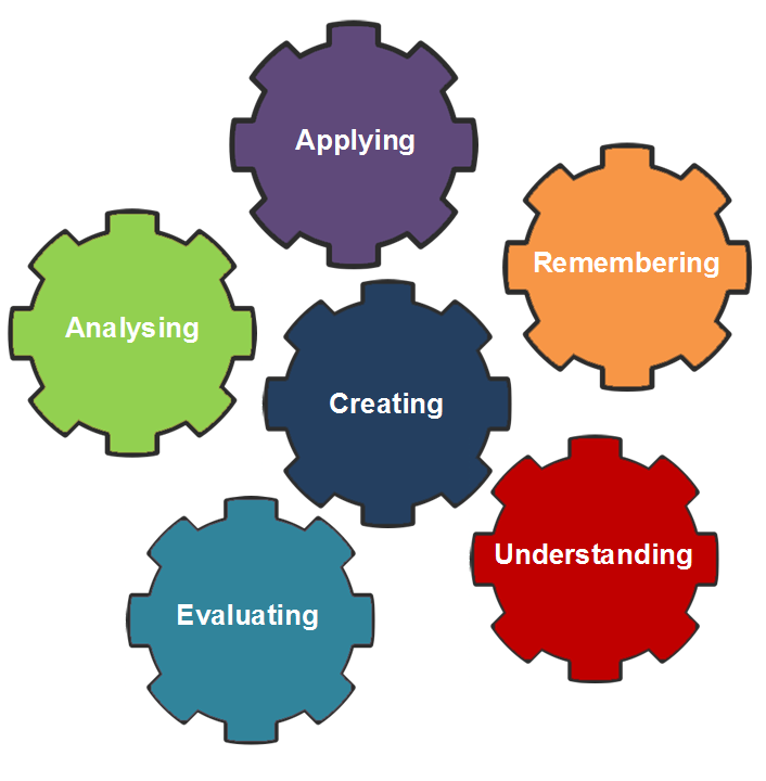Developing the Use of iPads to Support the Learning Process – An ...