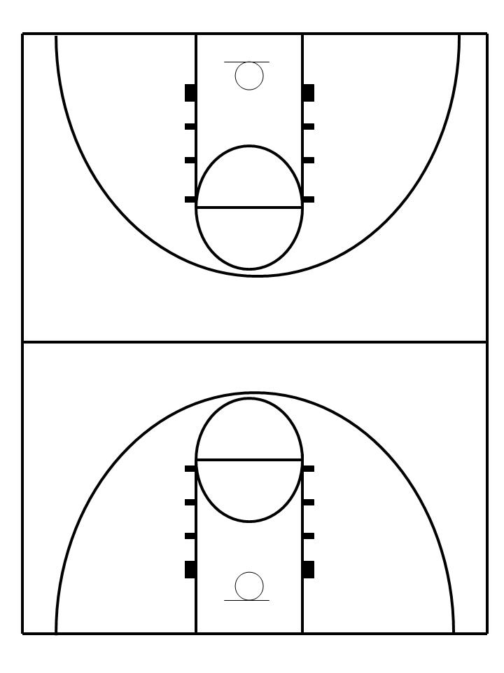 Basketball Coaching 101 - Full Court Diagram