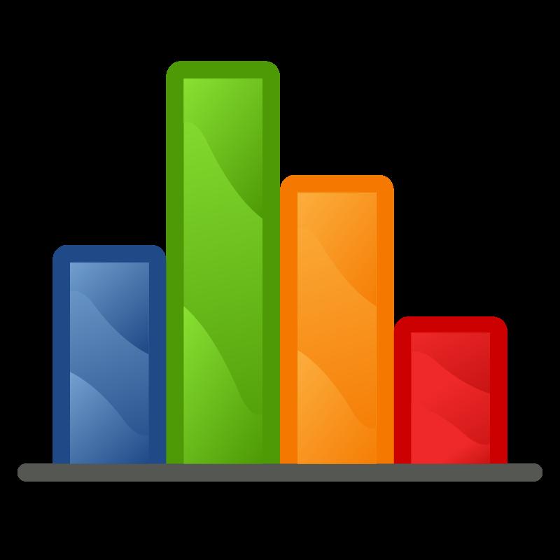 Диаграмма на популярные услуги