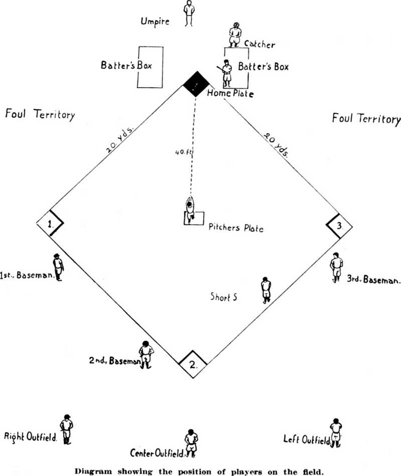 Hd Wallpapers Rounders Pitch Diagram Blovehmobiledesign