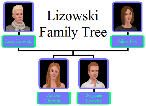 Fanon:Lizowski family - The Sims Wiki