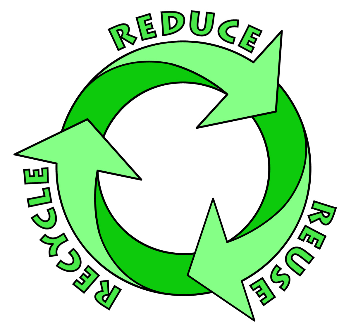 Cool Recycle Logo Reduce Reuse Re...