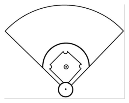 Blank Baseball Positions Diagram Wire Data Schema