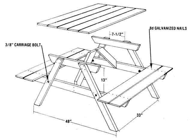 Materials Needed To Build A Picnic Table