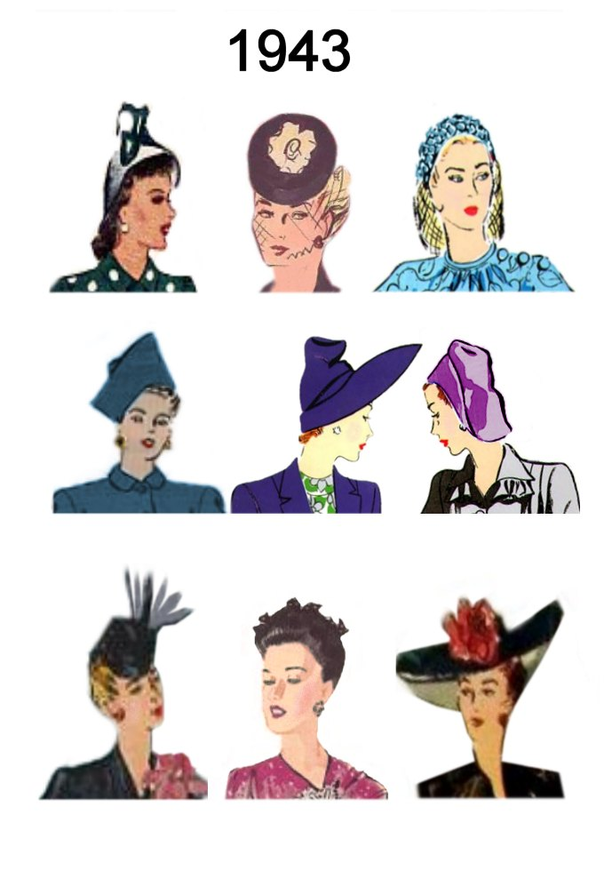 hairstyles with hats | Maria Lombardic