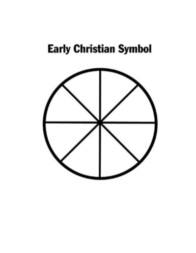 Christian signs and symbols for Christian fish symbol meaning