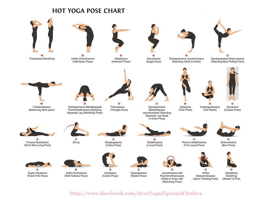 Yoga Poses Cliparts Co