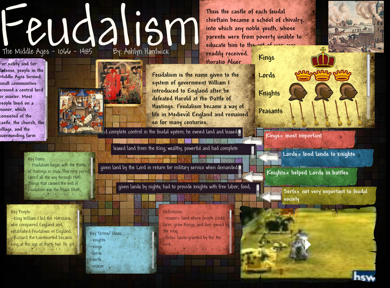 Feudalism: Ashlyn Hardwick | Publish with Glogster!