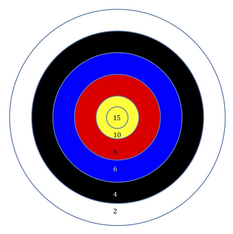 Target With Arrow - Cliparts.co
