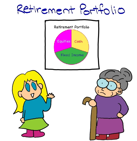 clip art images for retirement - photo #35