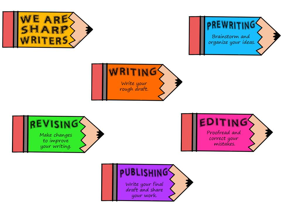 Essay On The Writing Process