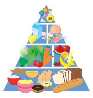 Food Pyramid For Kids Clipart pyramid - Healthy Life Forever