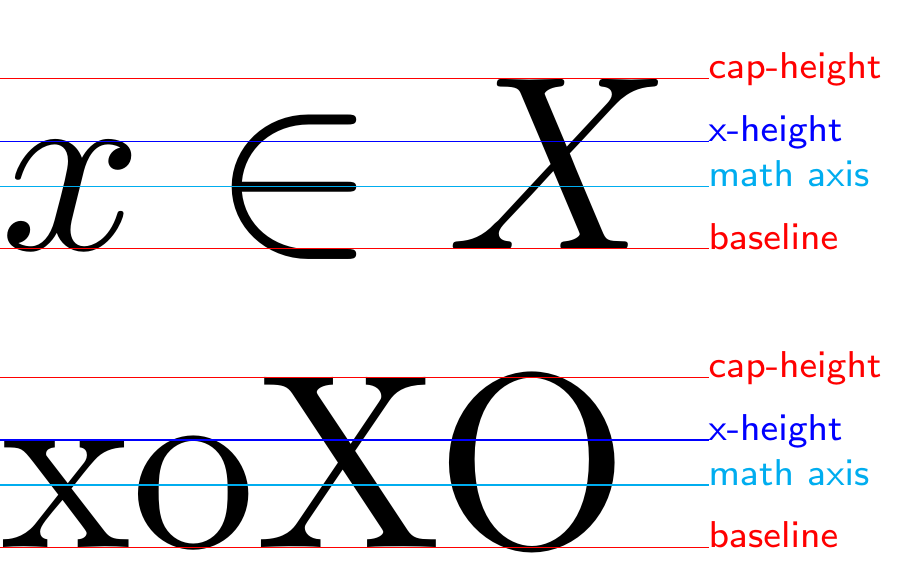 how to make symbols in latex