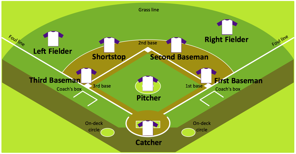 baseball positions diagram   cliparts cosport baseball corner view      baseball field diagram and baseball positions