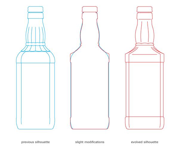 рисунки на этикетках бутылок