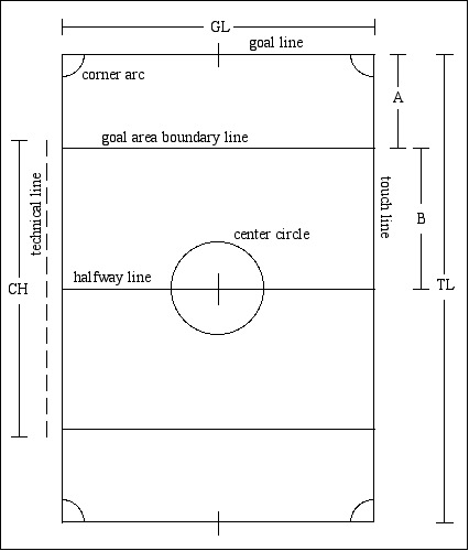 Soccer field layout for Average basketball court size