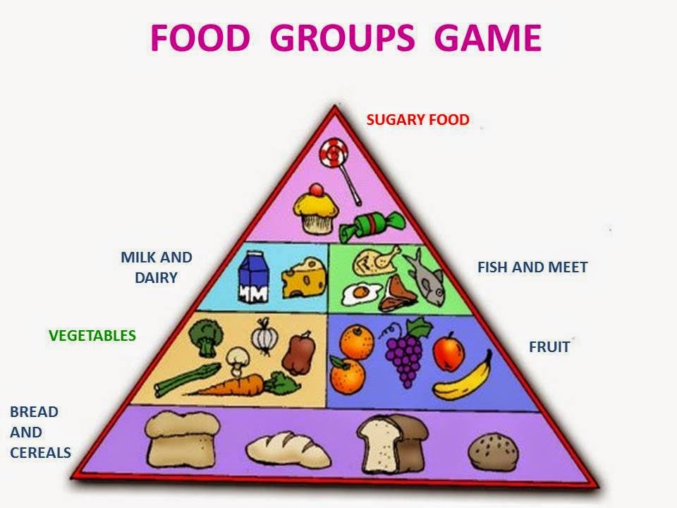 Pictures Of Food Groups Cliparts Co