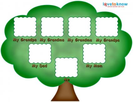 Family Tree Template for Kids - ClipArt Best - ClipArt Best