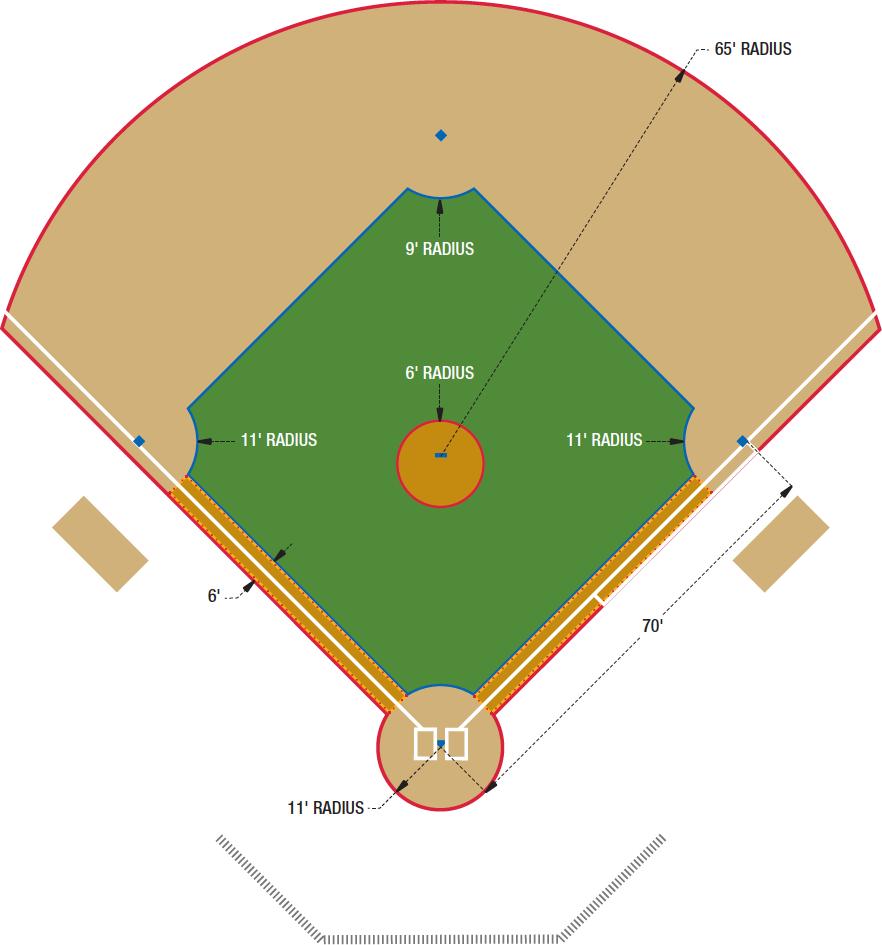 Softball field diagram blank