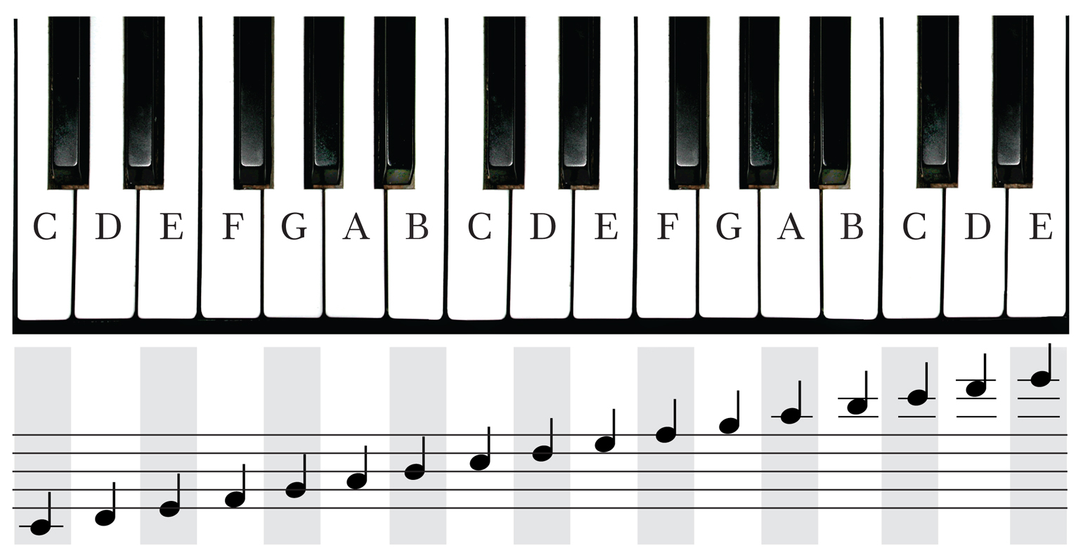 Piano Keyboard Images - Cliparts.co